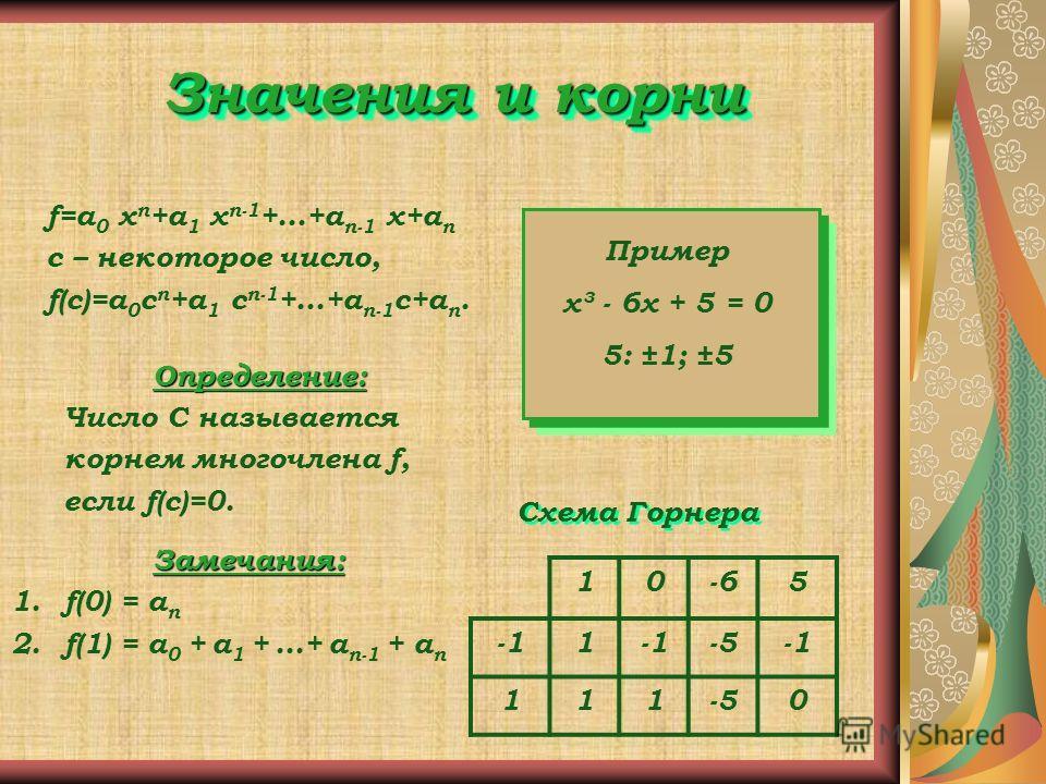 Значения и корни f=a 0 x n +a 1 x n-1 +...+a n-1 x+a n с – некоторое число, f(c)=a 0 с n +a 1 с n-1 +...+a n-1 с+a n. Замечания: 1.f(0) = a n 2.f(1) = a 0 + a 1 +...+ a n-1 + a n Определение: Число C называется корнем многочлена f, если f(c)=0. 10-65
