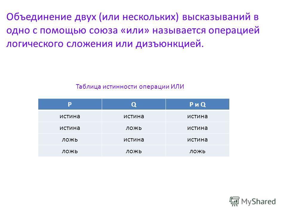 Объединение двух (или нескольких) высказываний в одно с помощью союза «или» называется операцией логического сложения или дизъюнкцией. PQP и Q истина ложьистина ложьистина ложь Таблица истинности операции ИЛИ