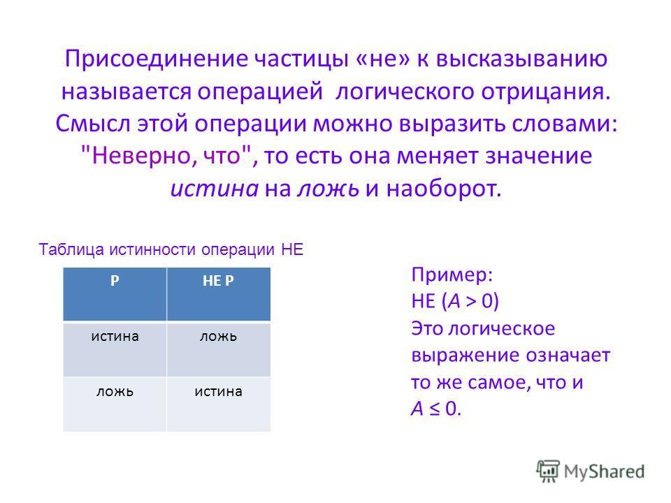 Присоединение частицы «не» к высказыванию называется операцией логического отрицания. Смысл этой операции можно выразить словами: