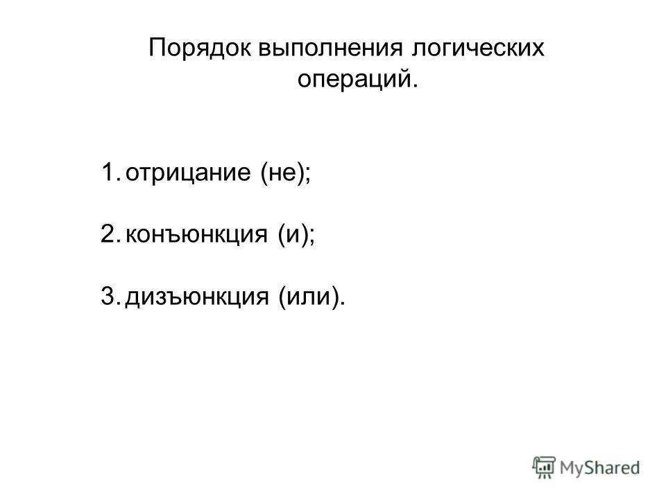 Порядок выполнения логических операций. 1.отрицание (не); 2.конъюнкция (и); 3.дизъюнкция (или).