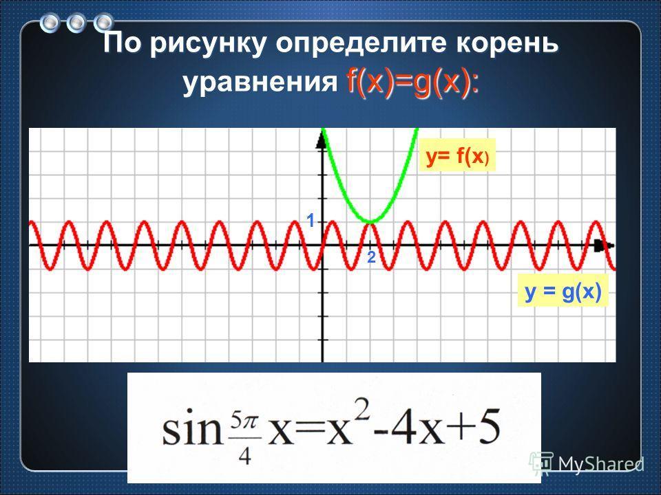 По рисунку определите корень уравнения f(x)=g(x): 1 2 y = g(x) y= f(x )