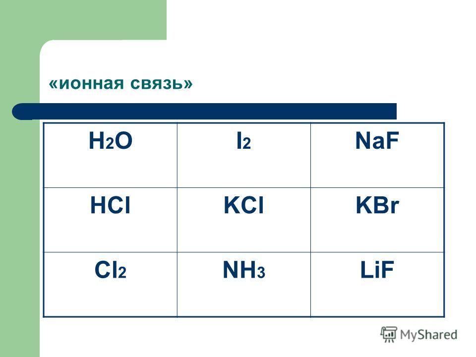 «ионная связь» H2OH2OI2I2 NaF HClKClKBr Cl 2 NH 3 LiF