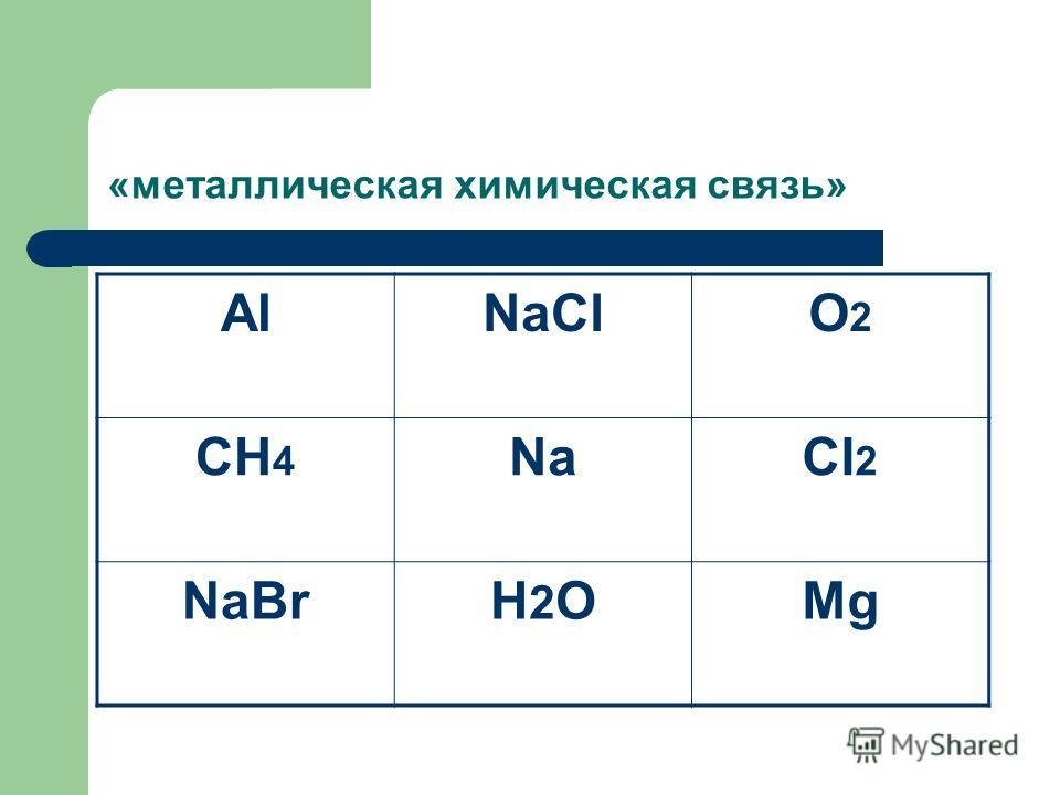 «металлическая химическая связь» AlNaClO2O2 CH 4 NaCl 2 NaBrH2OH2OMg
