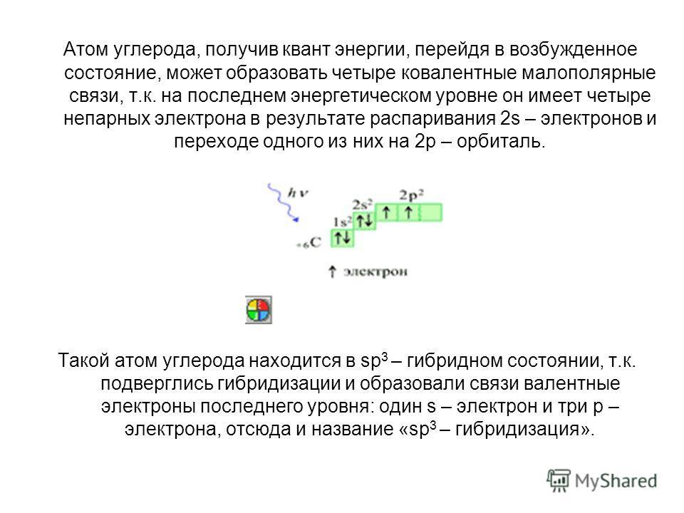 Атом углерода, получив квант энергии, перейдя в возбужденное состояние, может образовать четыре ковалентные малополярные связи, т.к. на последнем энергетическом уровне он имеет четыре непарных электрона в результате распаривания 2s – электронов и пер