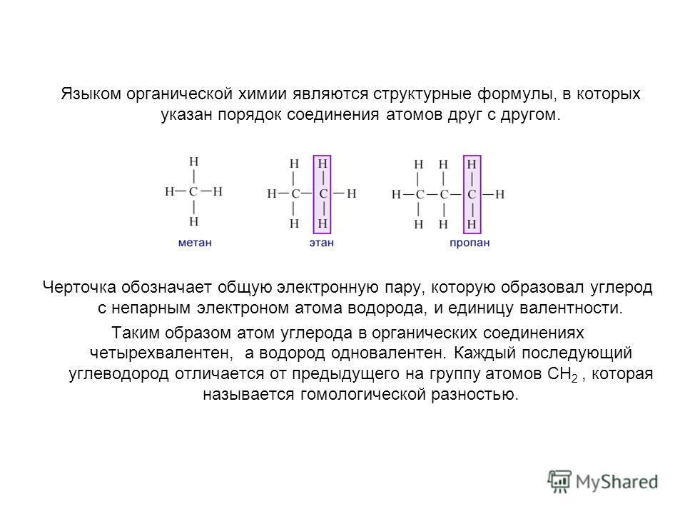 Языком органической химии являются структурные формулы, в которых указан порядок соединения атомов друг с другом. Черточка обозначает общую электронную пару, которую образовал углерод с непарным электроном атома водорода, и единицу валентности. Таким