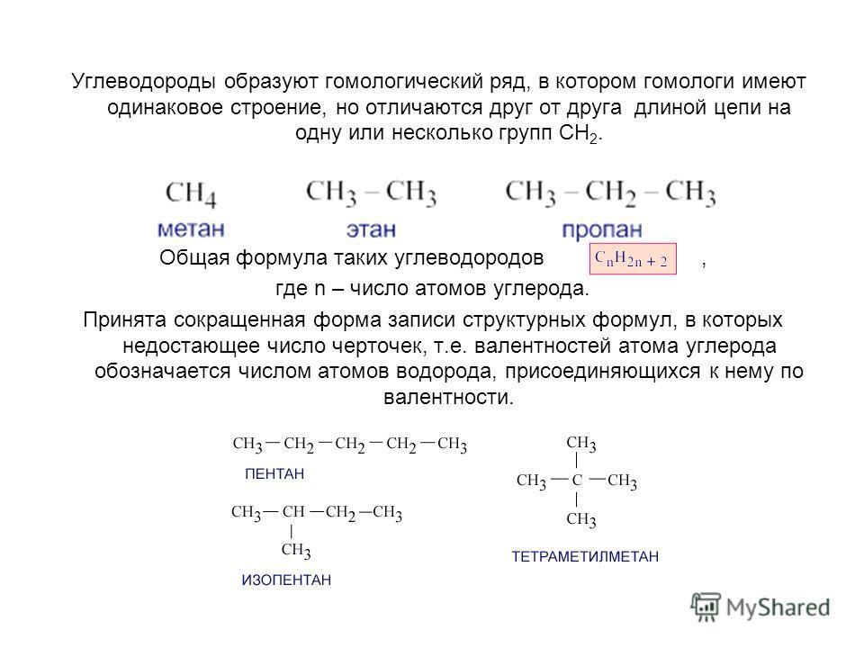 Углеводороды образуют гомологический ряд, в котором гомологи имеют одинаковое строение, но отличаются друг от друга длиной цепи на одну или несколько групп СН 2. Общая формула таких углеводородов, где n – число атомов углерода. Принята сокращенная фо