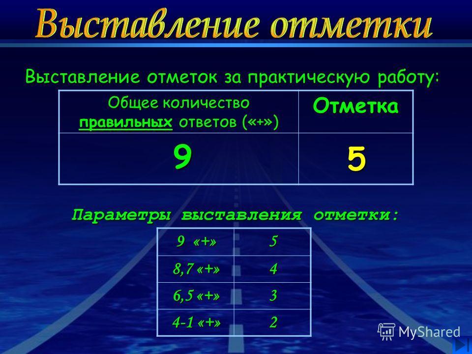 Выставление отметок за практическую работу: Общее количество правильных ответов («+») ОтметкаПараметры выставления отметки: 9 «+» 5 8,7 «+» 4 6,5 «+» 3 4-1 «+» 2 9 5