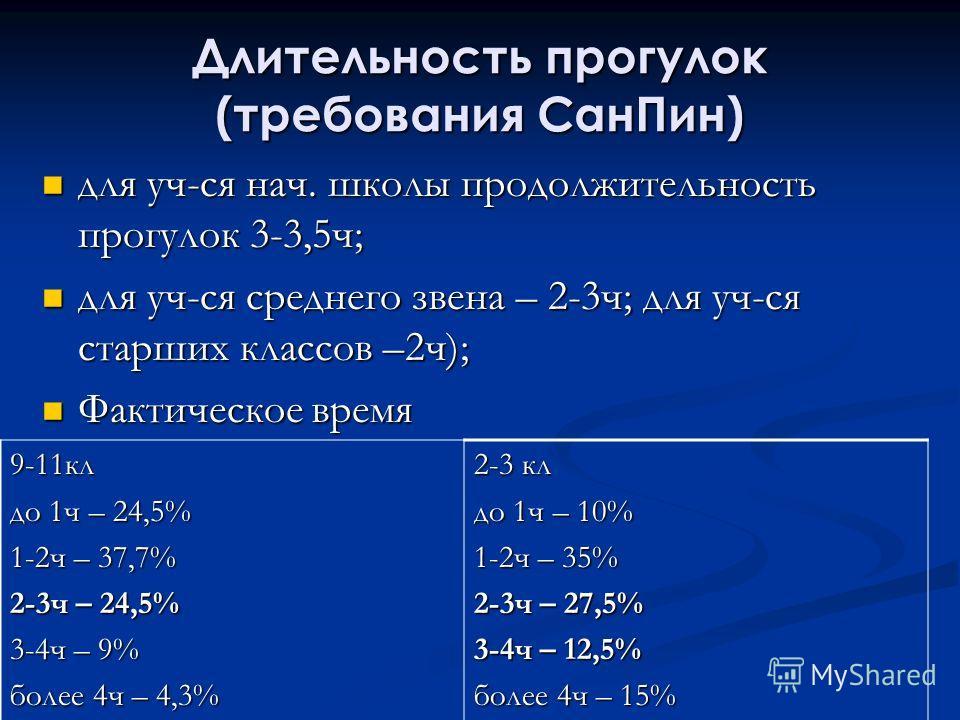 Длительность прогулок (требования СанПин) для уч-ся нач. школы продолжительность прогулок 3-3,5ч; для уч-ся нач. школы продолжительность прогулок 3-3,5ч; для уч-ся среднего звена – 2-3ч; для уч-ся старших классов –2ч); для уч-ся среднего звена – 2-3ч
