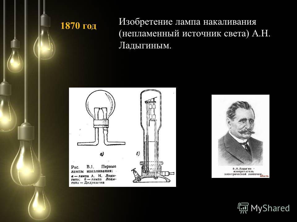 Изобретение лампа накаливания (непламенный источник света) А.Н. Ладыгиным. 1870 год