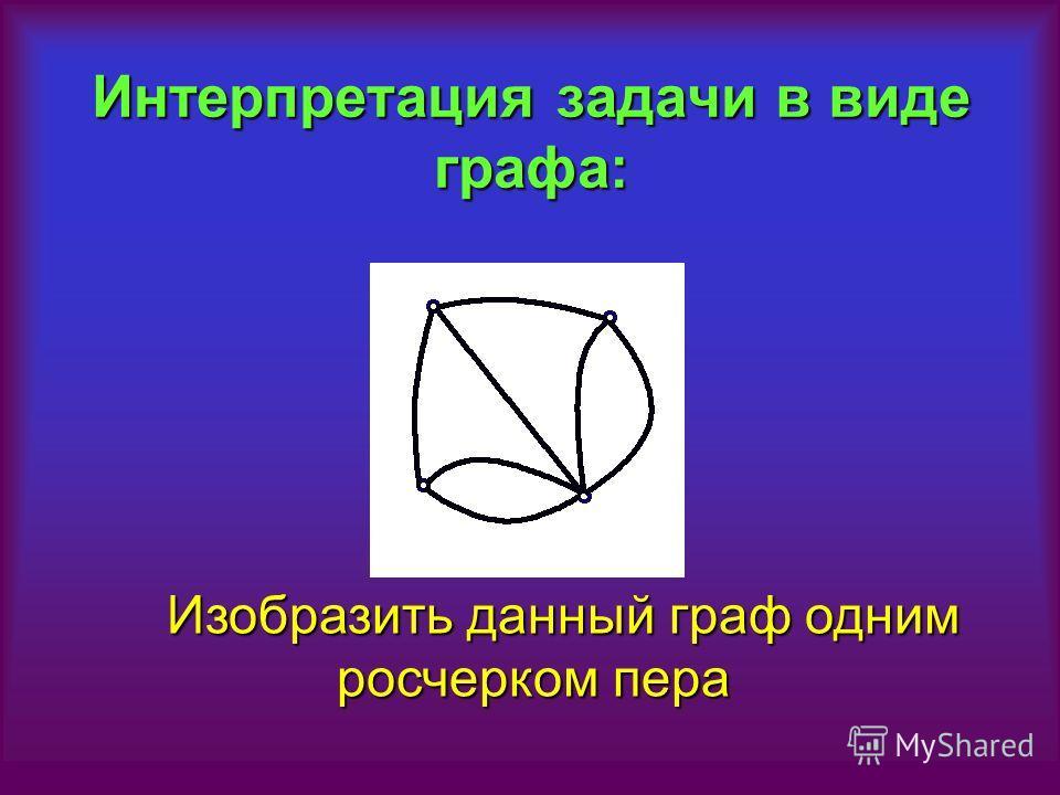 Интерпретация задачи в виде графа: Изобразить данный граф одним росчерком пера Изобразить данный граф одним росчерком пера
