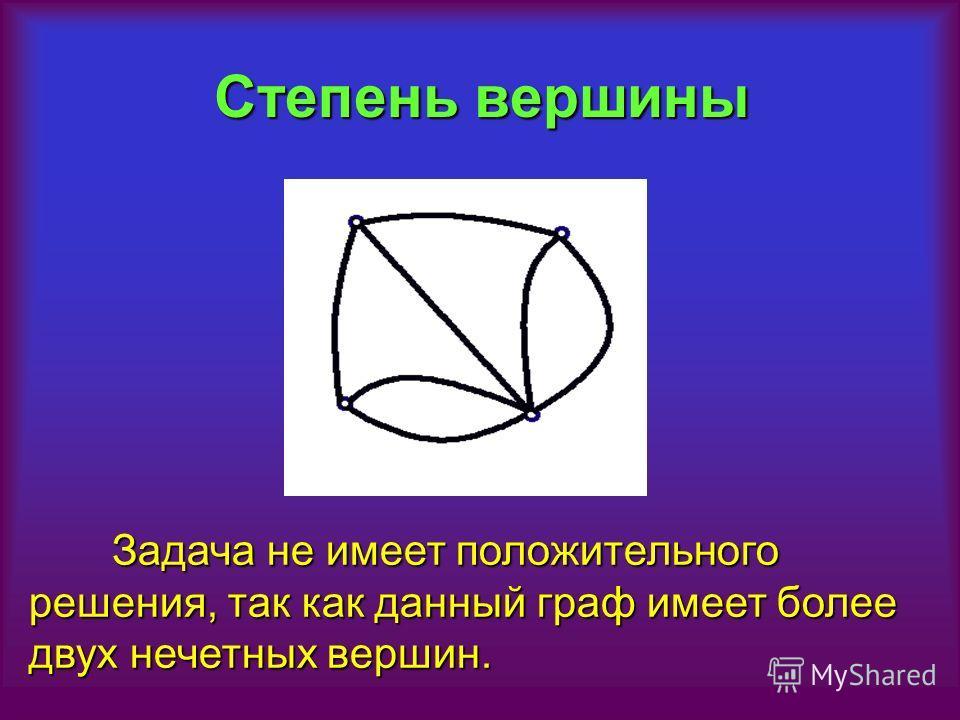 Степень вершины Задача не имеет положительного решения, так как данный граф имеет более двух нечетных вершин. Задача не имеет положительного решения, так как данный граф имеет более двух нечетных вершин.