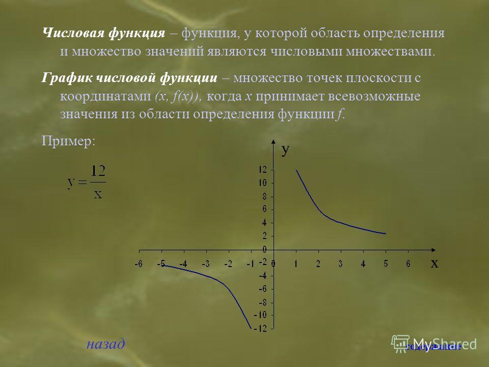 Числовая функция – функция, у которой область определения и множество значений являются числовыми множествами. График числовой функции – множество точек плоскости с координатами (х, f(х)), когда х принимает всевозможные значения из области определени
