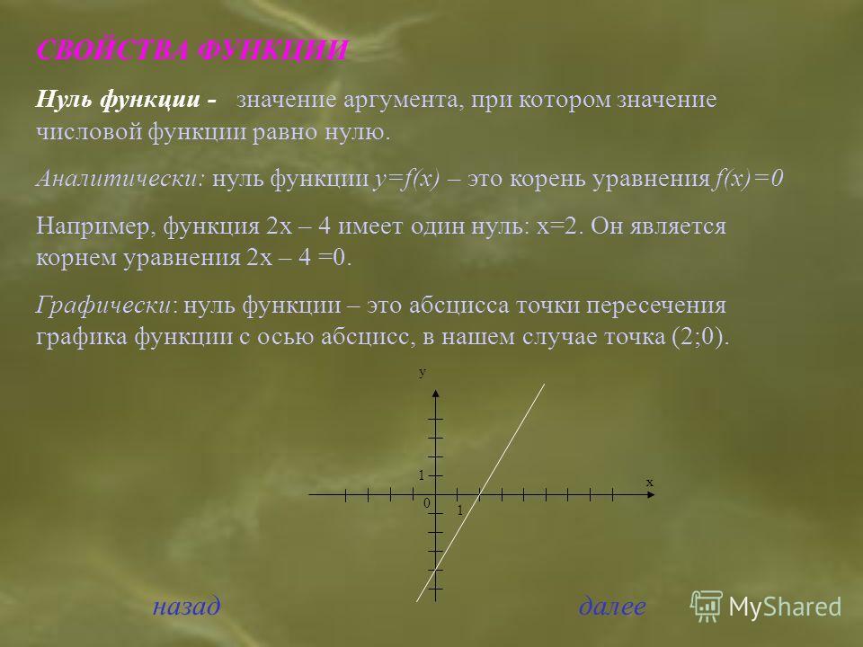 СВОЙСТВА ФУНКЦИИ Нуль функции - значение аргумента, при котором значение числовой функции равно нулю. Аналитически: нуль функции у=f(х) – это корень уравнения f(x)=0 Например, функция 2х – 4 имеет один нуль: х=2. Он является корнем уравнения 2х – 4 =