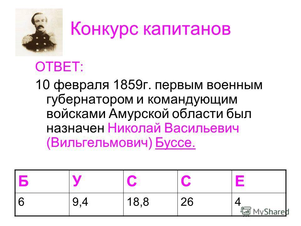 Конкурс капитанов ОТВЕТ: 10 февраля 1859г. первым военным губернатором и командующим войсками Амурской области был назначен Николай Васильевич (Вильгельмович) Буссе. БУССЕ 69,418,8264