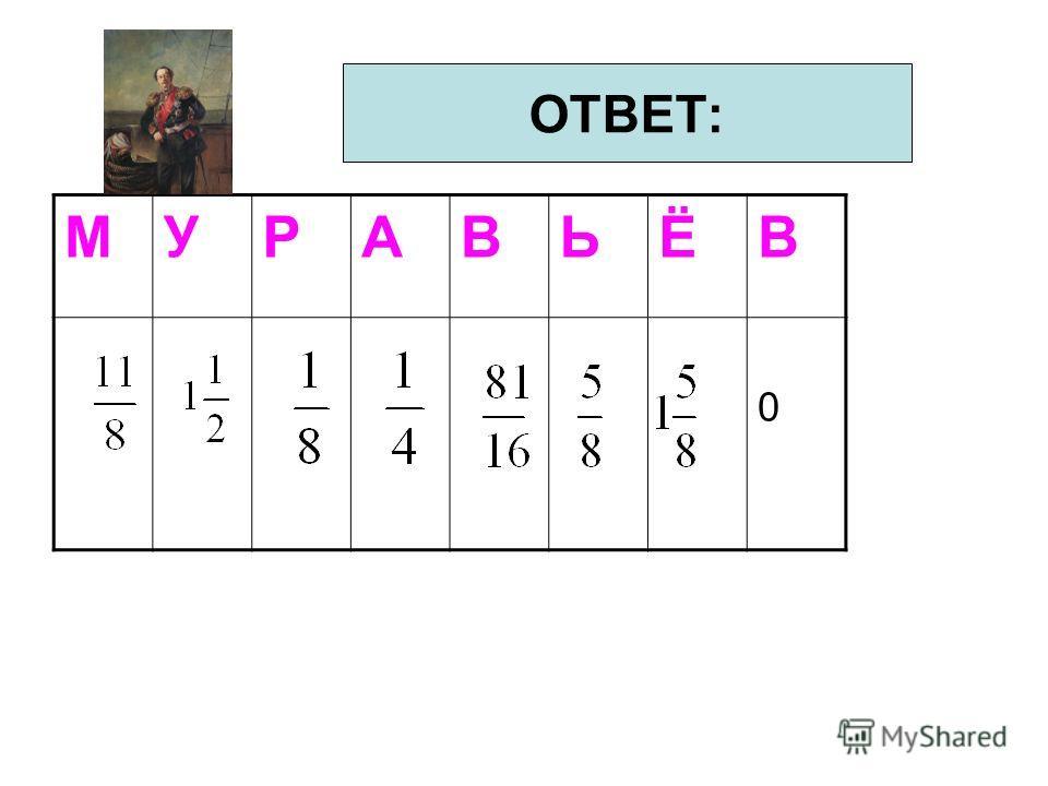 МУРАВЬЁВ 0 ОТВЕТ: