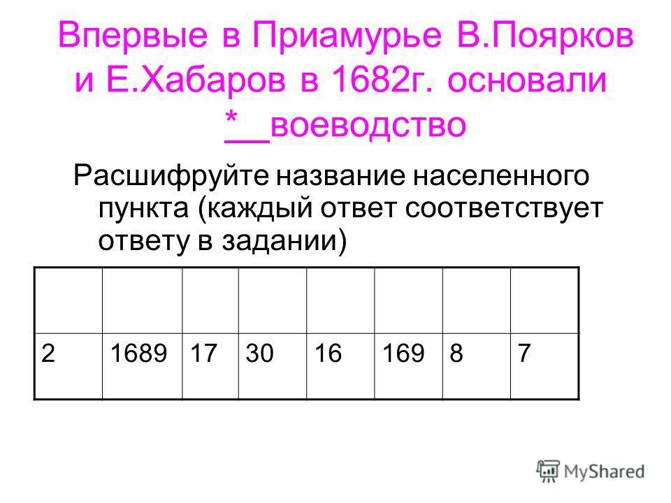 Впервые в Приамурье В.Поярков и Е.Хабаров в 1682г. основали * воеводство Расшифруйте название населенного пункта (каждый ответ соответствует ответу в задании) 2168917301616987