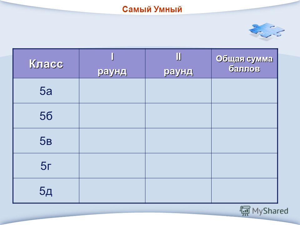 Самый Умный КлассIраундIIраунд Общая сумма баллов 5а 5б 5в 5г 5д