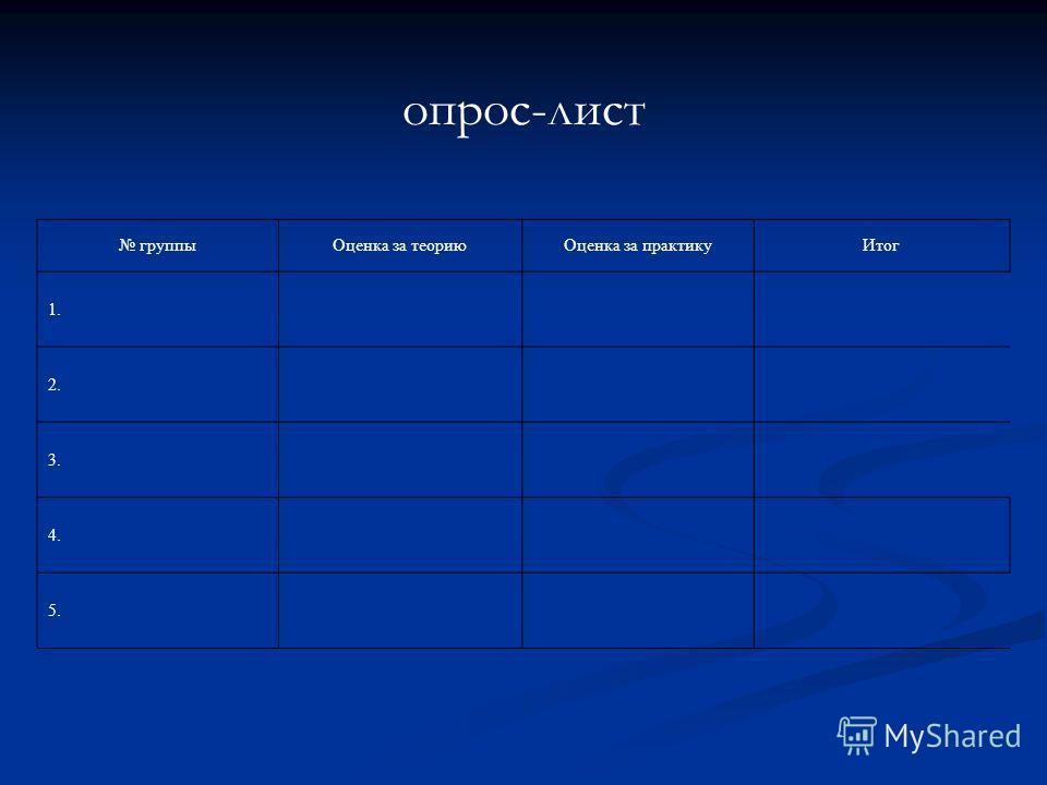 группыОценка за теориюОценка за практикуИтог 1. 2. 3. 4. 5. опрос-лист