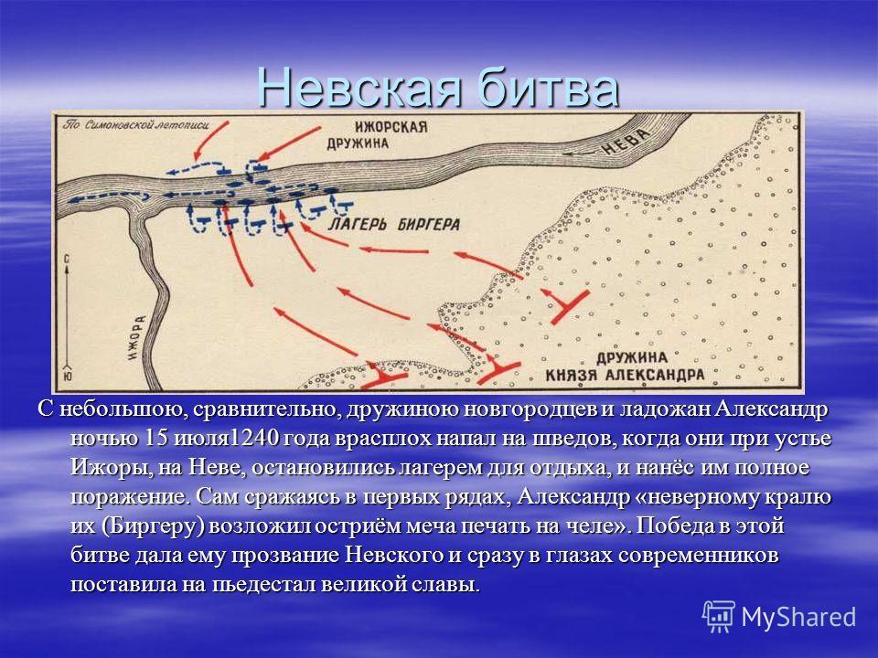 Невская битва С небольшою, сравнительно, дружиною новгородцев и ладожан Александр ночью 15 июля1240 года врасплох напал на шведов, когда они при устье Ижоры, на Неве, остановились лагерем для отдыха, и нанёс им полное поражение. Сам сражаясь в первых