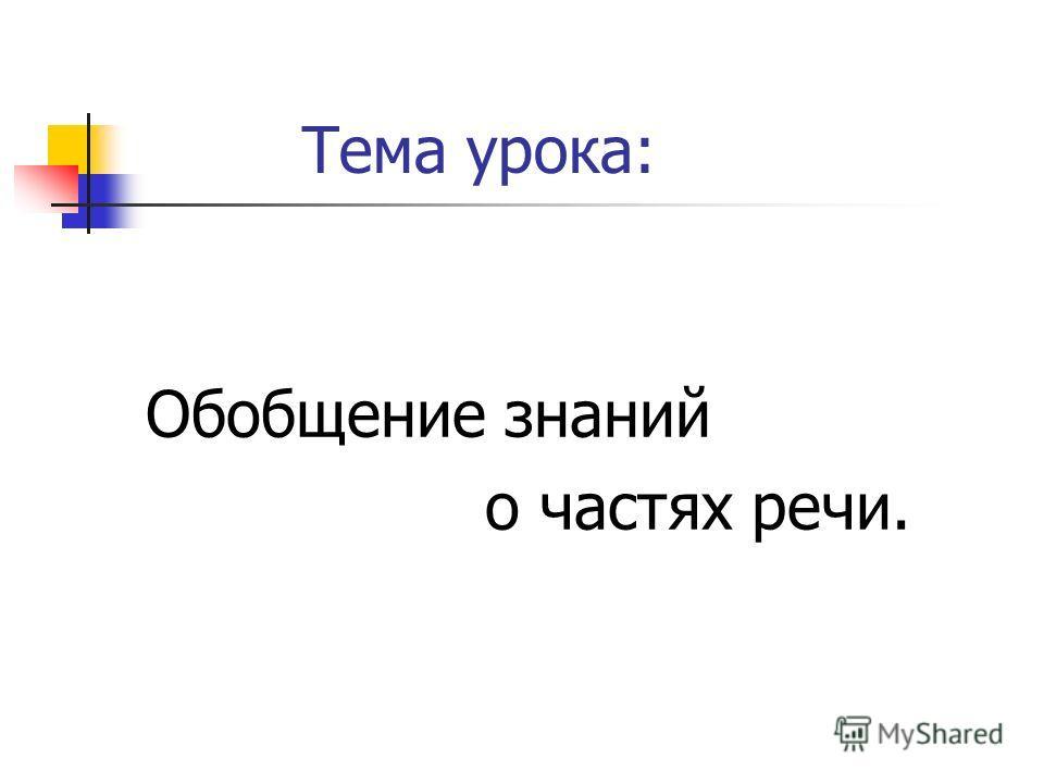 Тема урока: Обобщение знаний о частях речи.