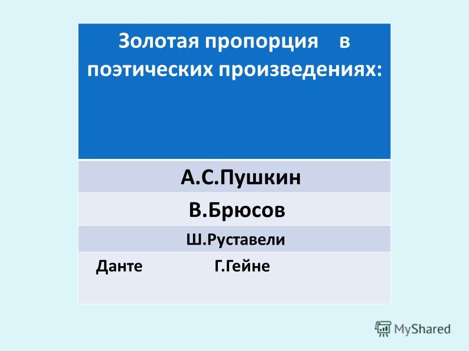 Золотая пропорция в поэтических произведениях: А.С.Пушкин В.Брюсов Ш.Руставели Данте Г.Гейне