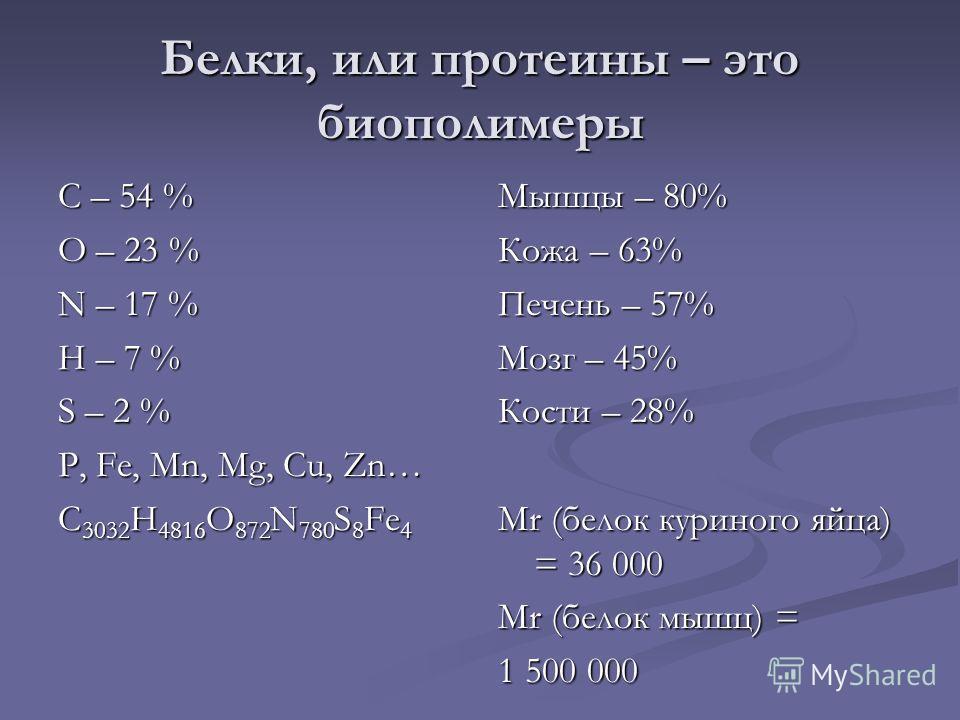 Белки, или протеины – это биополимеры С – 54 % О – 23 % N – 17 % H – 7 % S – 2 % P, Fe, Mn, Mg, Cu, Zn… C 3032 H 4816 O 872 N 780 S 8 Fe 4 Мышцы – 80% Кожа – 63% Печень – 57% Мозг – 45% Кости – 28% Mr (белок куриного яйца) = 36 000 Mr (белок мышц) =