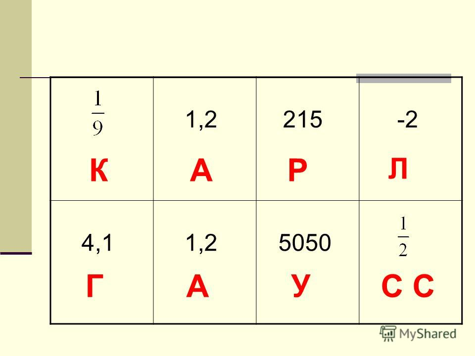 1,2 215 -2 4,1 1,2 5050 КАР Л ГАУС