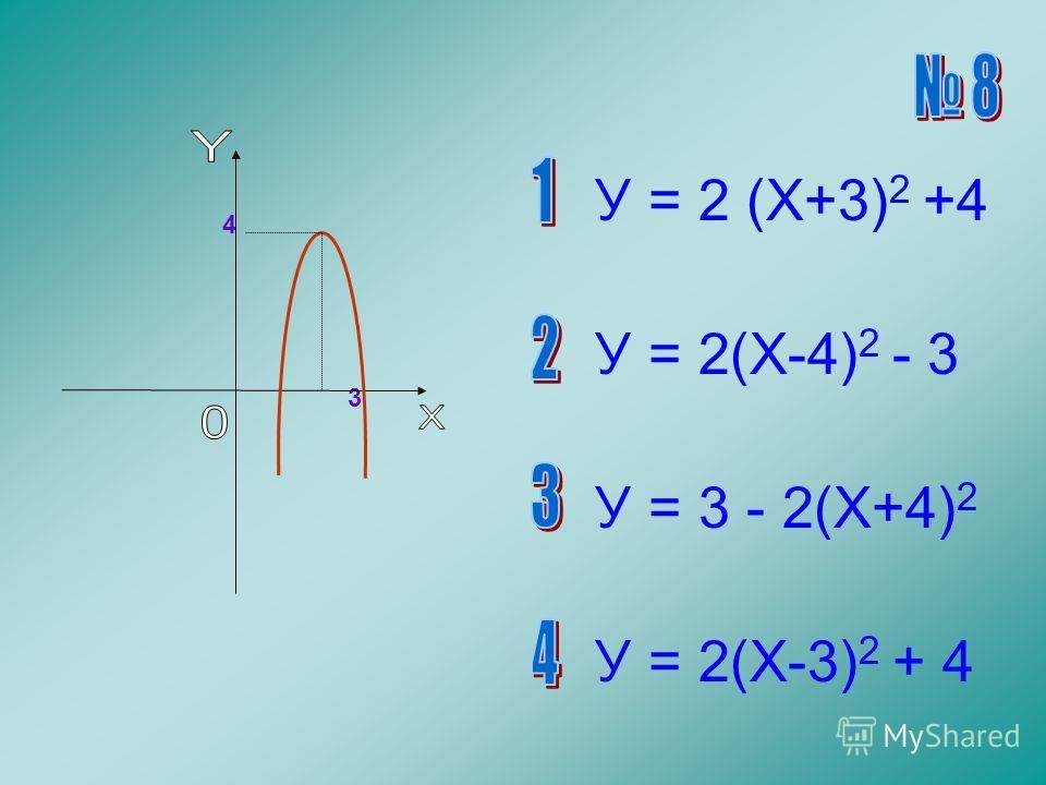 4 3 У = 2 (Х+3) 2 +4 У = 2(Х-4) 2 - 3 У = 3 - 2(Х+4) 2 У = 2(Х-3) 2 + 4