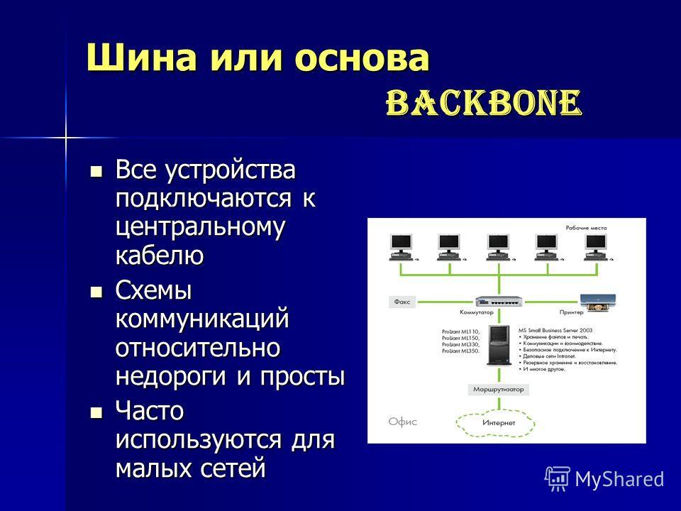 Шина или основа backbone Шина или основа backbone Все устройства подключаются к центральному кабелю Все устройства подключаются к центральному кабелю Схемы коммуникаций относительно недороги и просты Схемы коммуникаций относительно недороги и просты