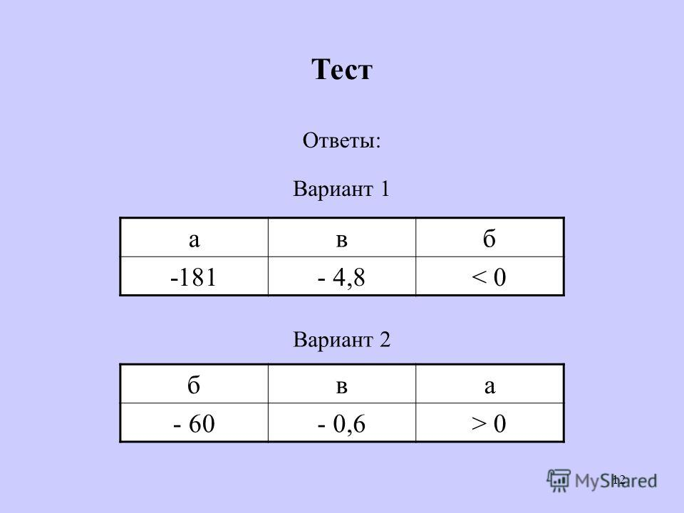 12 Тест Ответы: авб -181- 4,8< 0 бва - 60- 0,6> 0 Вариант 1 Вариант 2