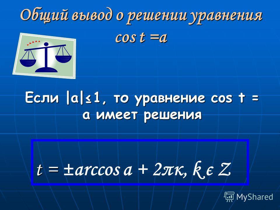 Общий вывод о решении уравнения cos t =a Если |а|1, то уравнение cos t = a имеет решения t = t = ±arccos a + 2πκ, k є Z