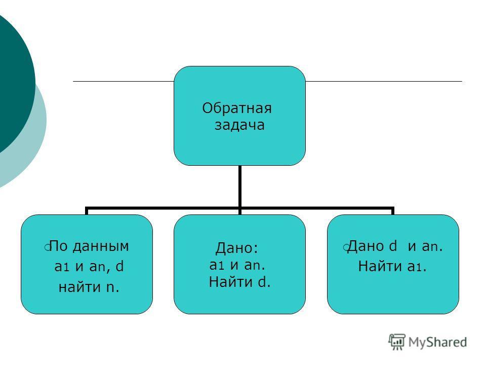 Обратная задача По данным а1 и an, d найти n. Дано: а1 и an. Найти d. Дано d и an. Найти а1.