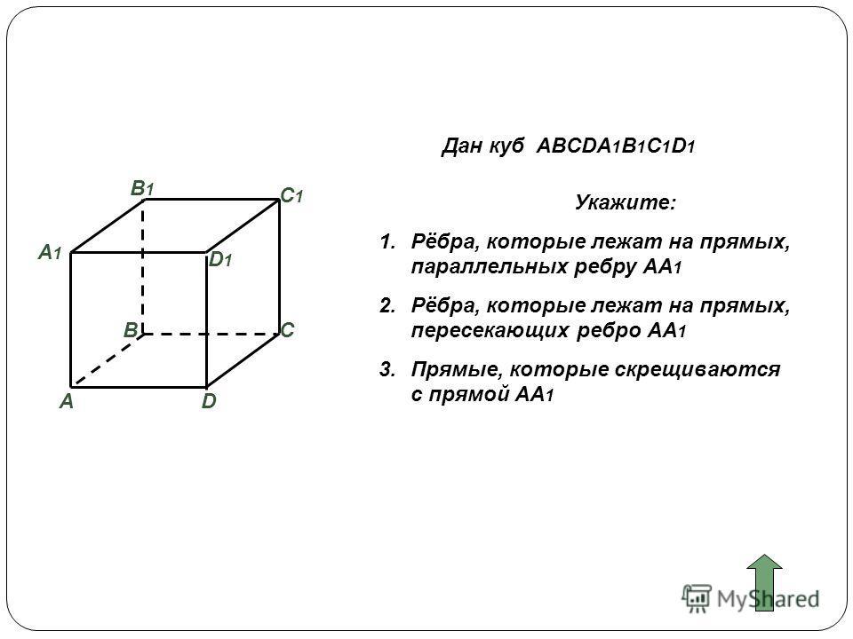 А B А1А1 C D D1D1 B1B1 C1C1 Укажите: 1.Рёбра, которые лежат на прямых, параллельных ребру АА 1 2.Рёбра, которые лежат на прямых, пересекающих ребро АА 1 3.Прямые, которые скрещиваются с прямой АА 1 Дан куб ABCDA 1 B 1 C 1 D 1
