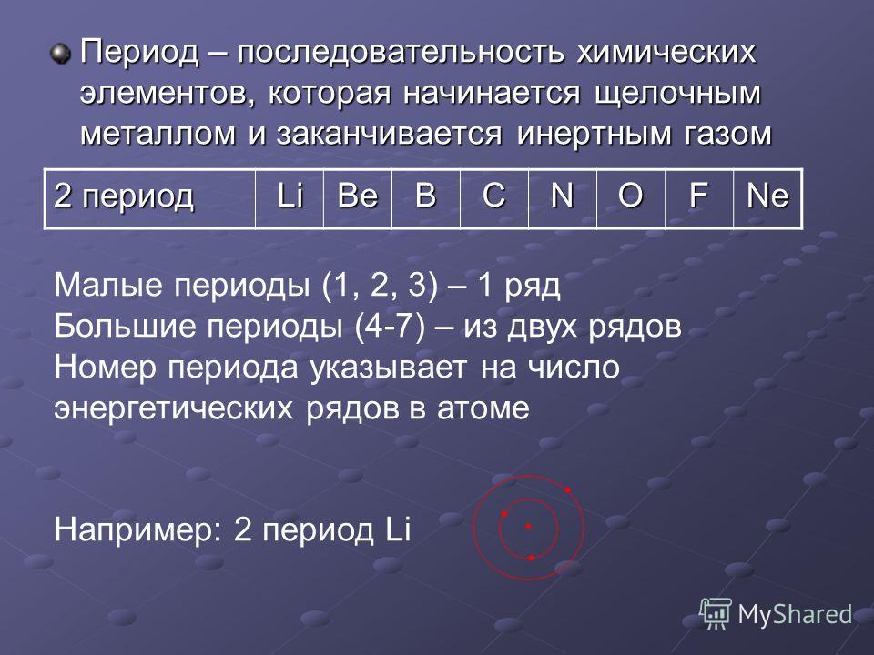 Период – последовательность химических элементов, которая начинается щелочным металлом и заканчивается инертным газом 2 период LiBeBCNOFNe Малые периоды (1, 2, 3) – 1 ряд Большие периоды (4-7) – из двух рядов Номер периода указывает на число энергети