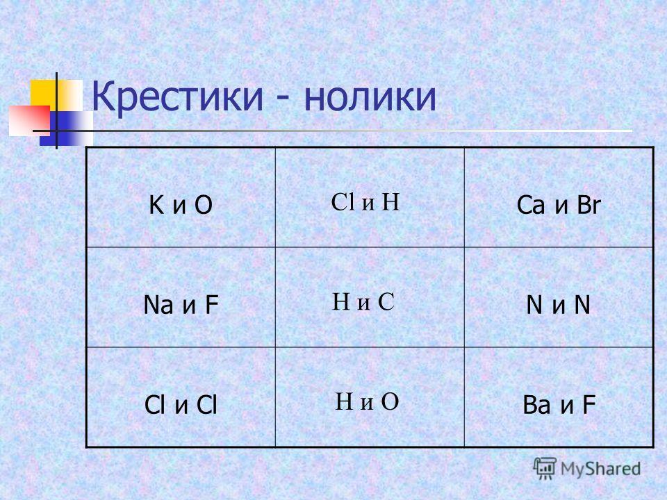Ковалентная полярная связь Ковалентная полярная связь Ковалентная полярная связь- это связь, которая образуется между двумя разными неметаллами за счет образования общих электронных пар. (по электроотрицательности отличаются незначительно ) неметалл