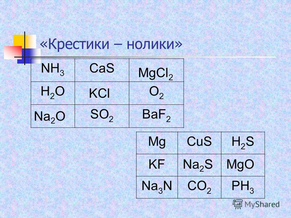 Ионная связь Ионная связь Ионная- это связь, которая образуется между ионами металла и неметалла за счет принятия и отдачи электронов (элементы значительно отличаются по электроотрицательности). Металл + неметалл = металл +n неметалл -n электроны