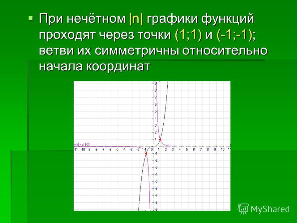 При нечётном |n| графики функций проходят через точки (1;1) и (-1;-1); ветви их симметричны относительно начала координат При нечётном |n| графики функций проходят через точки (1;1) и (-1;-1); ветви их симметричны относительно начала координат