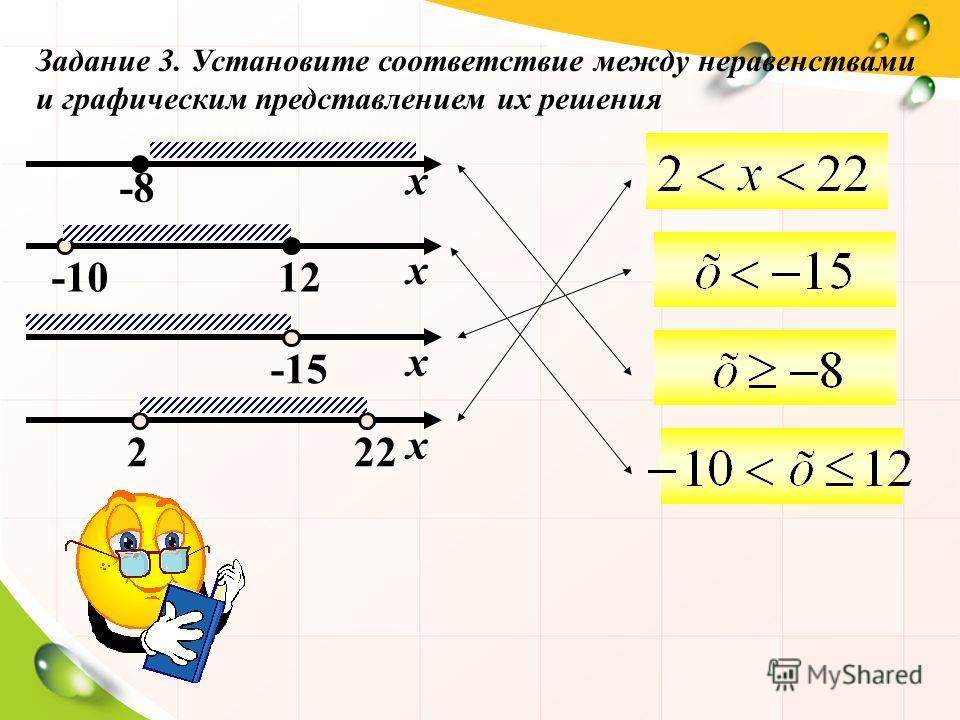 Задание 3. Установите соответствие между неравенствами и графическим представлением их решения х -8 222 х -15 х -1012 х