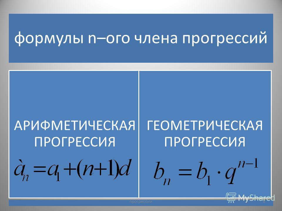 формулы n–ого члена прогрессий АРИФМЕТИЧЕСКАЯ ПРОГРЕССИЯ ГЕОМЕТРИЧЕСКАЯ ПРОГРЕССИЯ 8прогрессии