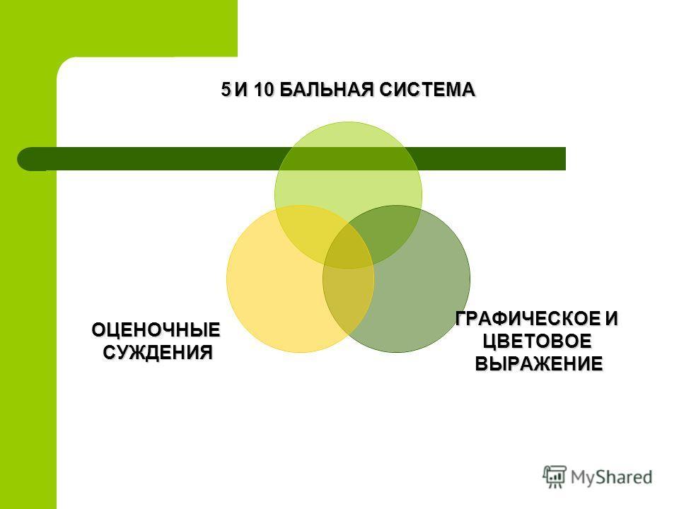 5 И 10 БАЛЬНАЯ СИСТЕМА ГРАФИЧЕСКОЕ И ЦВЕТОВОЕВЫРАЖЕНИЕОЦЕНОЧНЫЕСУЖДЕНИЯ
