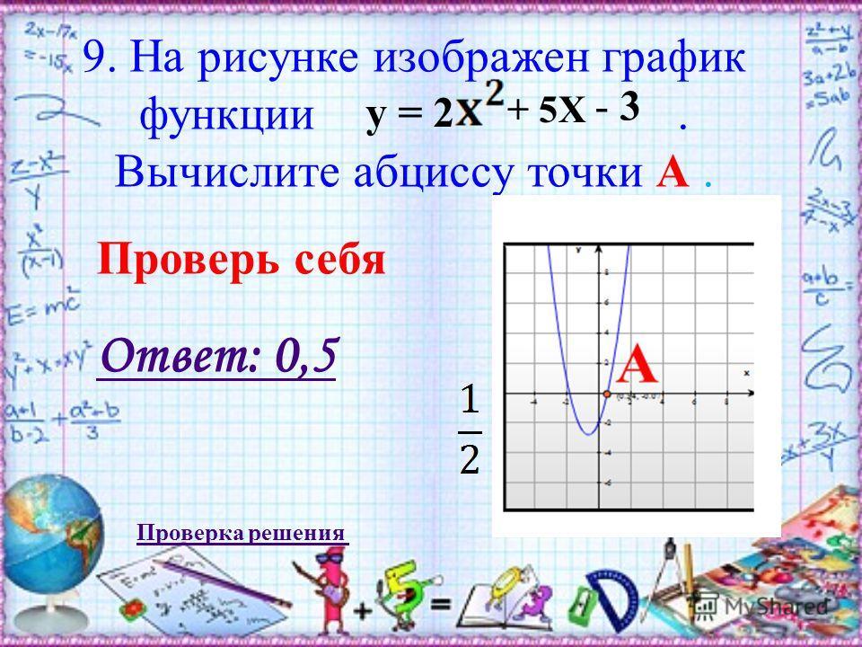 9. На рисунке изображен график функции. Вычислите абциссу точки А. Ответ: 0,5 Проверь себя у = 2 + 5 Х - 3 Проверка решения