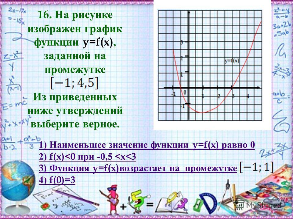 16. На рисунке изображен график функции y=f(x), заданной на промежутке Из приведенных ниже утверждений выберите верное. 1) Наименьшее значение функции y=f(x) равно 0 2) f(x)