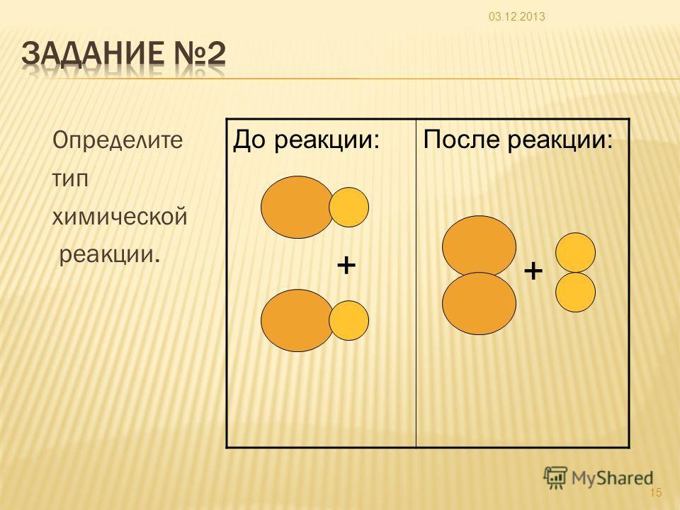 Определите тип химической реакции. До реакции:После реакции: 03.12.2013 15 + +