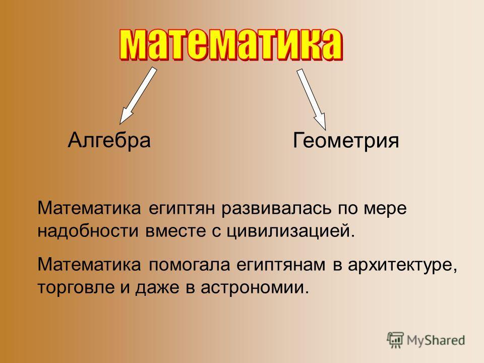 Алгебра Геометрия Математика египтян развивалась по мере надобности вместе с цивилизацией. Математика помогала египтянам в архитектуре, торговле и даже в астрономии.