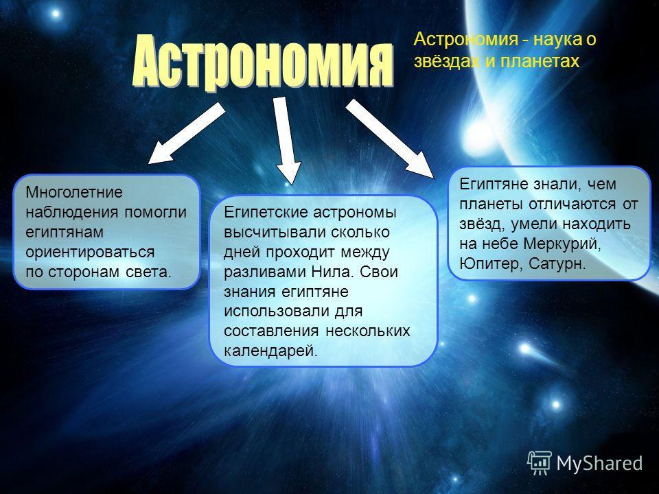Астрономия - наука о звёздах и планетах. Египтяне знали, чем планеты отличаются от звёзд, умели находить на небе Меркурий, Юпитер, Сатурн. Египетские астрономы высчитывали сколько дней проходит между разливами Нила. Свои знания египтяне использовали