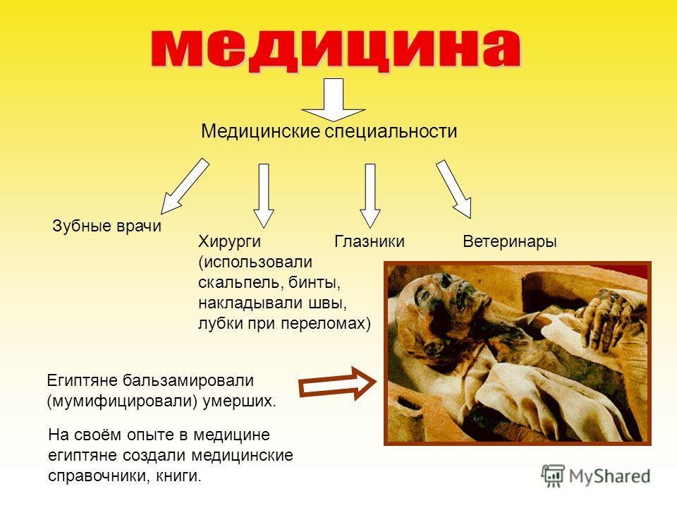 Медицинские специальности Зубные врачи Хирурги (использовали скальпель, бинты, накладывали швы, лубки при переломах) ГлазникиВетеринары На своём опыте в медицине египтяне создали медицинские справочники, книги. Египтяне бальзамировали (мумифицировали