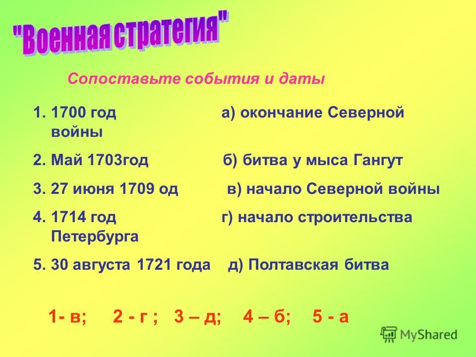Сопоставьте события и даты 1.1700 год а) окончание Северной войны 2.Май 1703год б) битва у мыса Гангут 3.27 июня 1709 од в) начало Северной войны 4.1714 год г) начало строительства Петербурга 5.30 августа 1721 года д) Полтавская битва 1- в; 2 - г ; 3