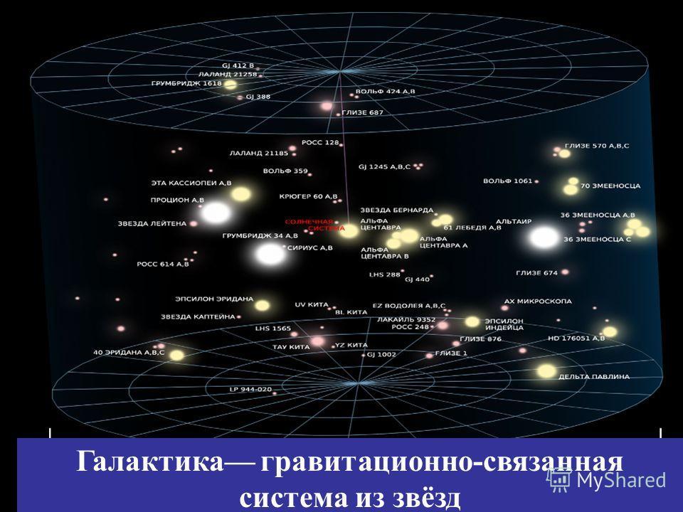 Галактика гравитационно-связанная система из звёзд