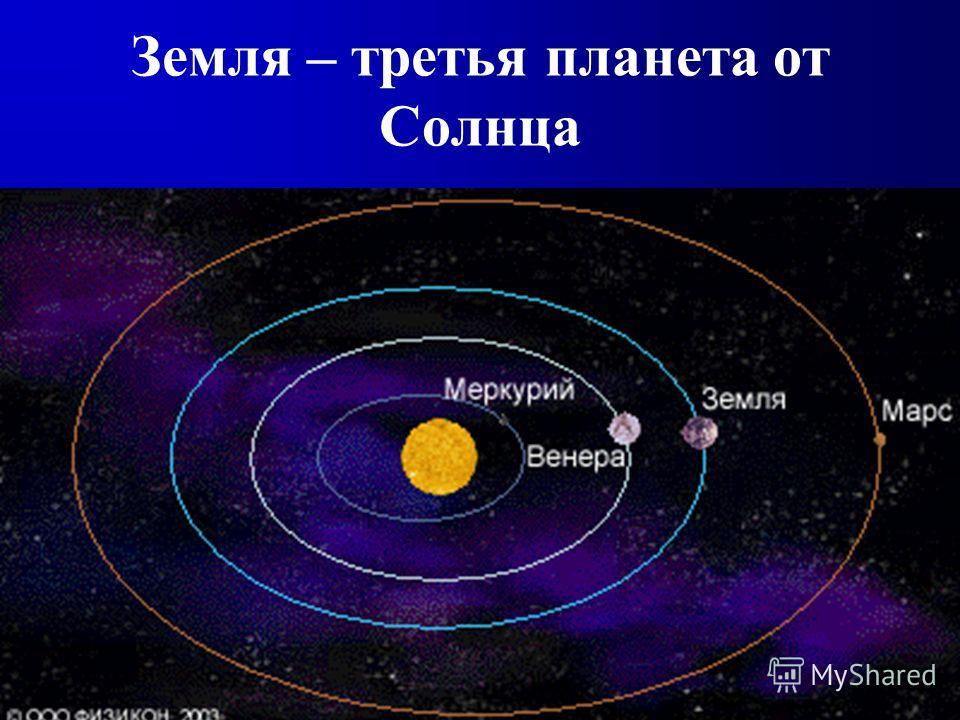Земля – третья планета от Солнца