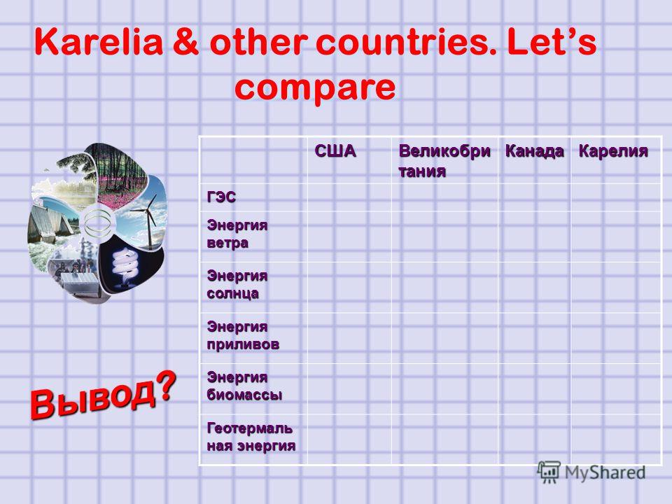 Karelia & other countries. Lets compare США Великобри тания КанадаКарелияГЭС Энергия ветра Энергия солнца Энергия приливов Энергия биомассы Геотермаль ная энергия